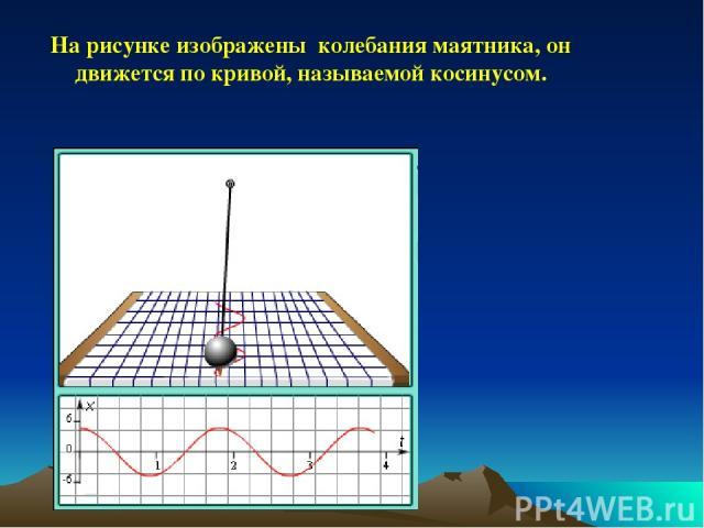 На рисунке изображены колебания маятника, он движется по кривой, называемой косинусом.