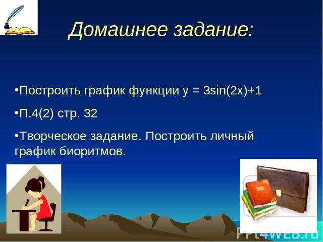 Домашнее задание: Построить график функции у = 3sin(2x)+1 П.4(2) стр. 32 Творческое задание. Построить личный график биоритмов.