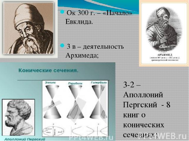 Ок 300 г. – «Начало» Евклида. 3 в – деятельность Архимеда; 3-2 – Аполлоний Пергский - 8 книг о конических сечениях;