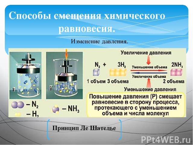 Презентация по химии обратимость химических реакций