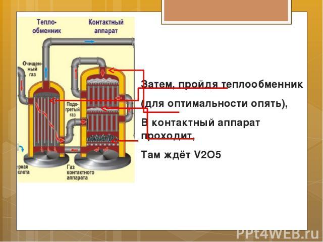 Книга контактные теплообменники теплообменник fp 16-15-1-ен