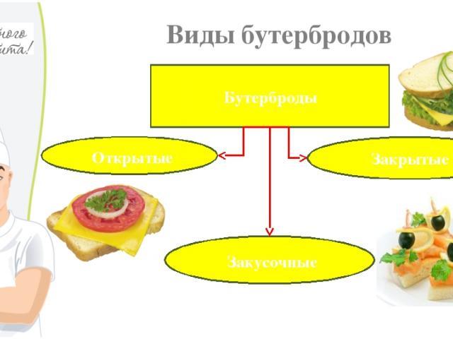 сочетаемые продукты для похудения