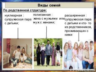 Виды семей По родственной структуре: нуклеарная : супружеская пара с детьми; рас
