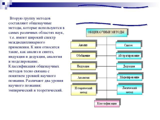 Вторую группу методов составляют общенаучные методы, которые используются в самых различных областях наук, т.е. имеют широкий спектр междисциплинарного применения.К ним относятся такие, как анализ и синтез, индукция и дедукция, аналогия и моделиров…