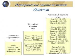 Исторические этапы познания общества Гомер Гесиод (8 в д.н.) Орфей (8-7 в д.н.)