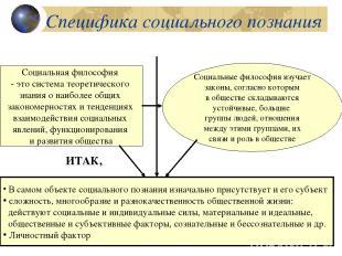 Специфика социального познания Социальная философия - это система теоретического