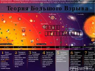 Эпоха нуклеосинтеза Теория Большого Взрыва