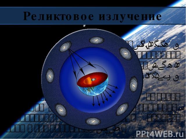 Реликтовое излучение Реликтовое излучение(лат.relictum— остаток),космическое микроволновое фоновое излучение(отангл.cosmic microwave background radiation)— космическоеэлектромагнитное излучениес высокой степеньюизотропностии соспектром,…