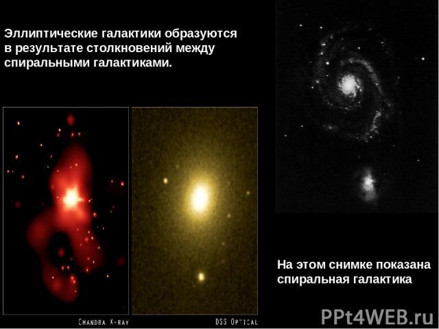 На этом снимке показана спиральная галактика Эллиптические галактики образуются в результате столкновений между спиральными галактиками.