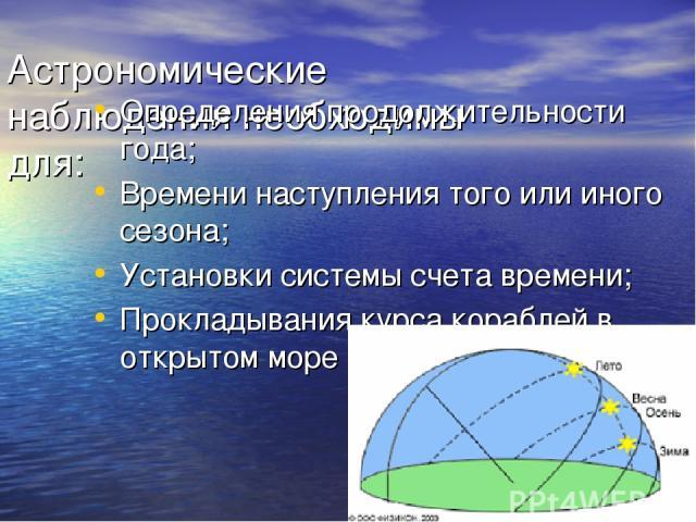 Астрономические наблюдения необходимы для: Определения продолжительности года; Времени наступления того или иного сезона; Установки системы счета времени; Прокладывания курса кораблей в открытом море