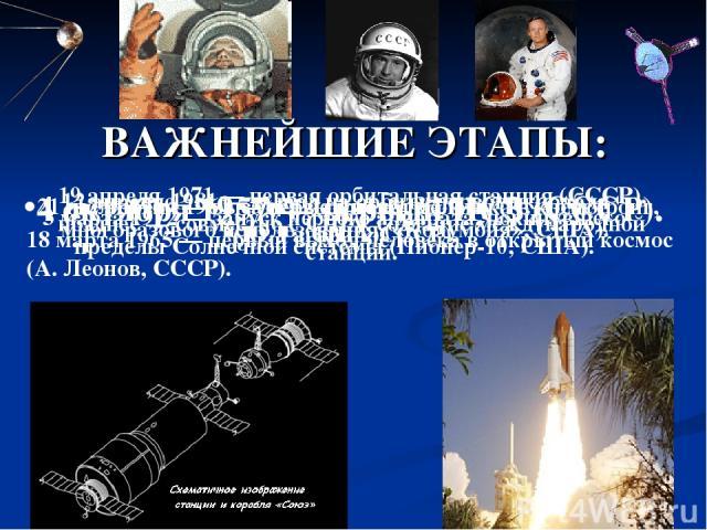 ВАЖНЕЙШИЕ ЭТАПЫ: 4 октября 1957 — первый ИСЗ (СССР). 12 апреля 1961 — первый полёт человека в космос (Ю. Гагарин, СССР). 18 марта 1965 — первый выход человека в открытый космос (А. Леонов, СССР). 21 июля 1969 — высадка человека на Луну (Н. Армстронг…