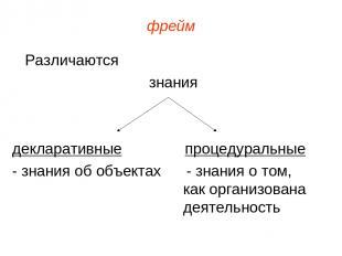 фрейм Различаются знания декларативные процедуральные - знания об объектах - зна