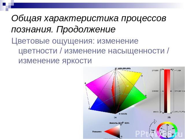 Общая характеристика процессов познания. Продолжение Цветовые ощущения: изменение цветности / изменение насыщенности / изменение яркости