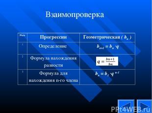 Взаимопроверка №п/п Прогрессии Геометрическая ( bn ) 1 Определение bn+1 = bn ·q