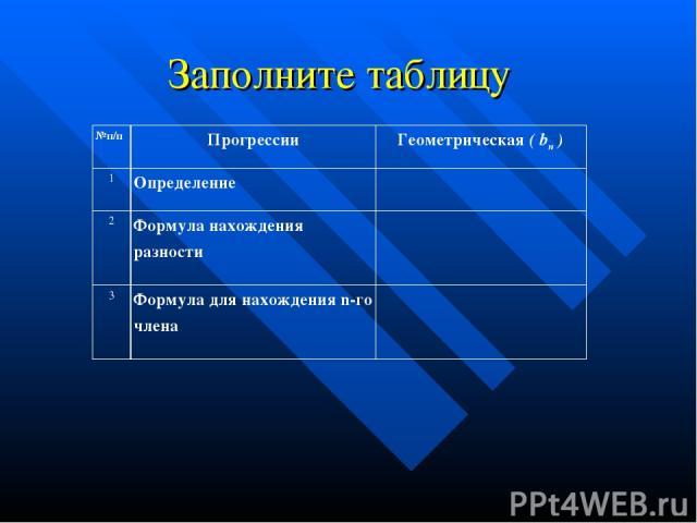 Заполните таблицу №п/п Прогрессии Геометрическая ( bn ) 1 Определение  2 Формула нахождения разности  3 Формула для нахождения n-го члена