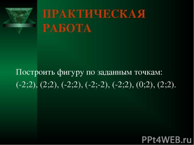 ПРАКТИЧЕСКАЯ РАБОТА Построить фигуру по заданным точкам: (-2;2), (2;2), (-2;2), (-2;-2), (-2;2), (0;2), (2;2).