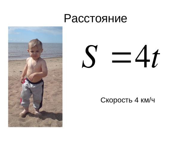 Расстояние Скорость 4 км/ч