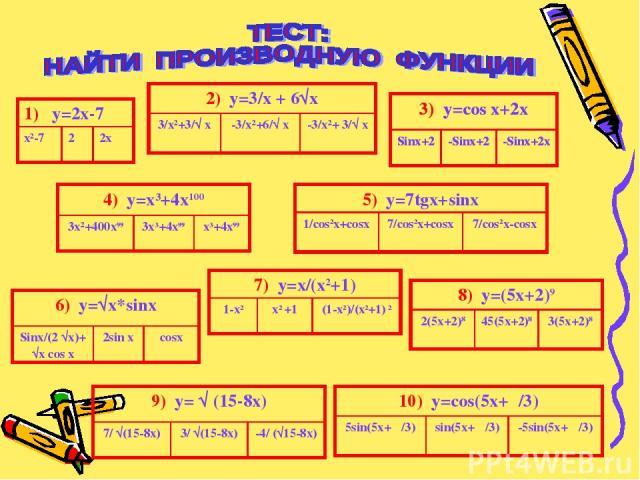 2) y=3/x + 6√x 3/x²+3/√ x -3/x²+6/√ x -3/x²+ 3/√ x 4) y=x³+4x100 3x²+400x99 3x3+4x99 x3+4x99 5) y=7tgx+sinx 1/cos2x+cosx 7/cos2x+cosx 7/cos2x-cosx 6) y=√x*sinx Sinx/(2 √x)+ √x cos x 2sin x cosx 7) y=x/(x2+1) 1-x2 x2 +1 (1-x2)/(x2+1) 2 10) y=cos(5x+π…