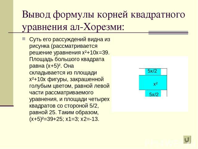 Вывод формулы корней квадратного уравнения ал-Хорезми: Суть его рассуждений видна из рисунка (рассматривается решение уравнения х²+10х=39. Площадь большого квадрата равна (х+5)². Она складывается из площади х²+10х фигуры, закрашенной голубым цветом,…