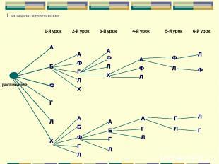 1-ая задача: перестановки 1-й урок 2-й урок 3-й урок 4-й урок 5-й урок 6-й урок