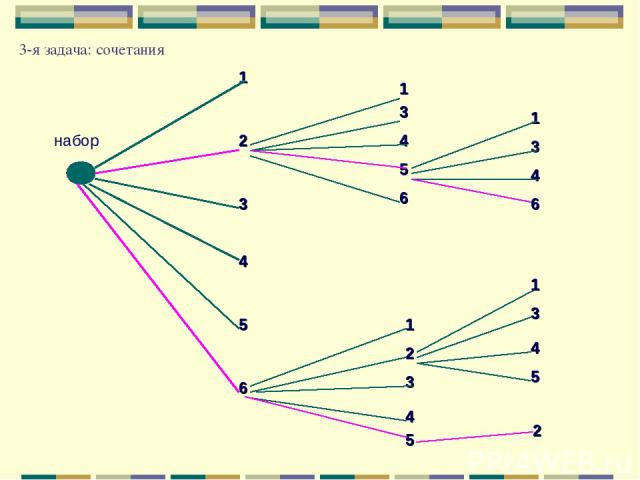 3-я задача: сочетания 1 2 3 4 5 6 5 5 1 4 3 4 3 2 1 4 3 4 3 1 6 1 6 5 набор 2