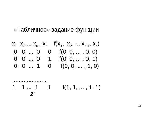 * «Табличное» задание функции x1 x2 ... xn-1 xn f(x1, x2, ... xn-1, xn) 0 0 ... 0 0 f(0, 0, ... , 0, 0) 0 0 ... 0 1 f(0, 0, ... , 0, 1) 0 0 ... 1 0 f(0, 0, ... , 1, 0) ...................... 1 1 ... 1 1 f(1, 1, ... , 1, 1) 2n