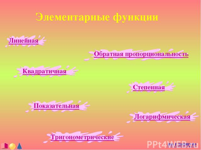 Элементарные функции Линейная Обратная пропорциональность Квадратичная Степенная Показательная Логарифмическая Тригонометрические на главную