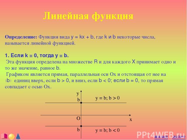 Линейная функция Определение: Функция вида y = kx + b, где k и b некоторые числа, называется линейной функцией. 1. Если k = 0, тогда y = b. Эта функция определена на множестве R и для каждого X принимает одно и то же значение, равное b. Графиком явл…