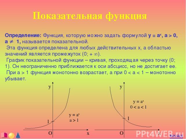 Показательная функция Определение: Функция, которую можно задать формулой y = ax, a > 0, a ¹ 1, называется показательной. Эта функция определена для любых действительных x, а областью значений является промежуток (0; + ¥). График показательной функц…