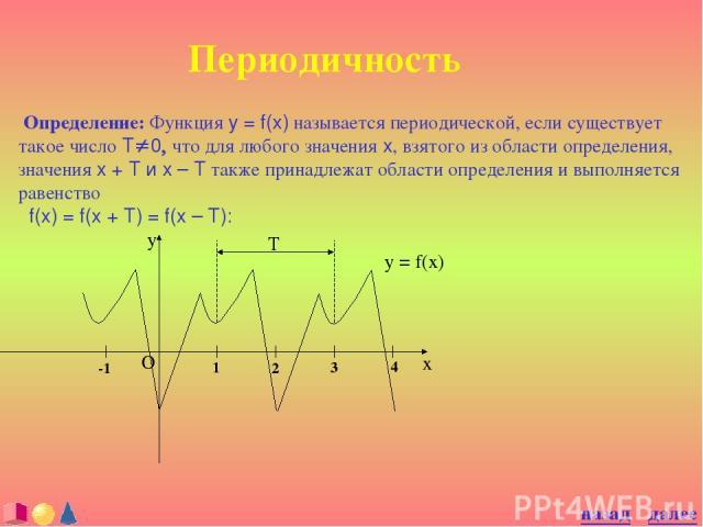 Периодичность Определение: Функция y = f(x) называется периодической, если существует такое число T¹0, что для любого значения x, взятого из области определения, значения x + T и x – T также принадлежат области определения и выполняется равенство f(…