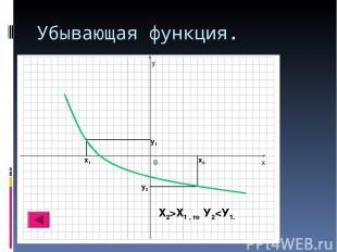 Убывающая функция. х1 х2 у1 у2 Х2>Х1 , то У2