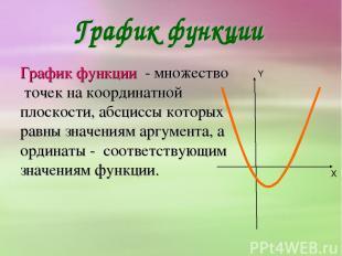График функции - множество точек на координатной плоскости, абсциссы которых рав