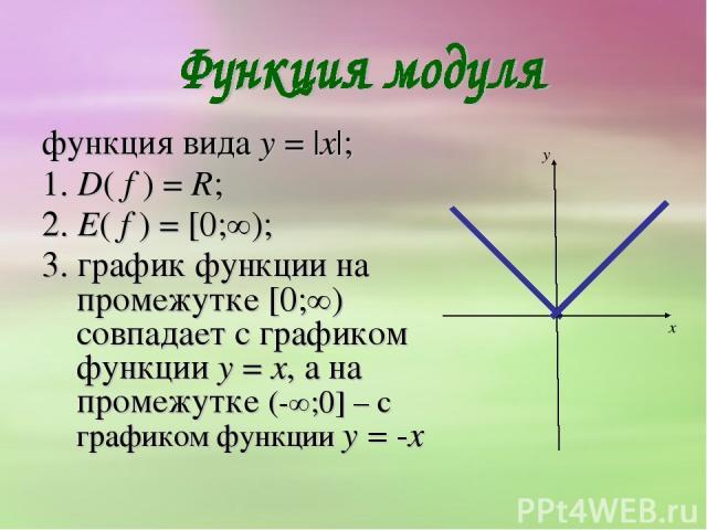 функция вида y = |x|; 1. D( f ) = R; 2. E( f ) = [0;∞); 3. график функции на промежутке [0;∞) совпадает с графиком функции у = х, а на промежутке (-∞;0] – с графиком функции у = -х