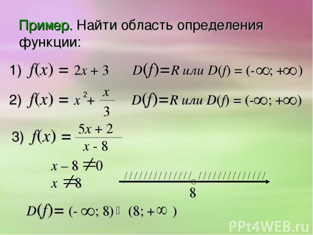 Пример. Найти область определения функции: 1) f(х) = 2х + 3 D(f)=R или D(f) = (- ; + ) 2) f(х) = х + 2 3 x D(f)=R или D(f) = (- ; + ) 3) f(х) = 5x + 2 x - 8 D(f)= (- ; 8) (8; + ) х – 8 0 х 8 8