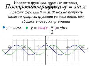 III II I IY III IY I II p - шесть клеток О с ь С и н у с о в Построение графика