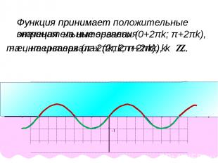 Задача 1. Найти все корни уравнения sinx= , принадлежащие отрезку [-π; 2π]. 1 2