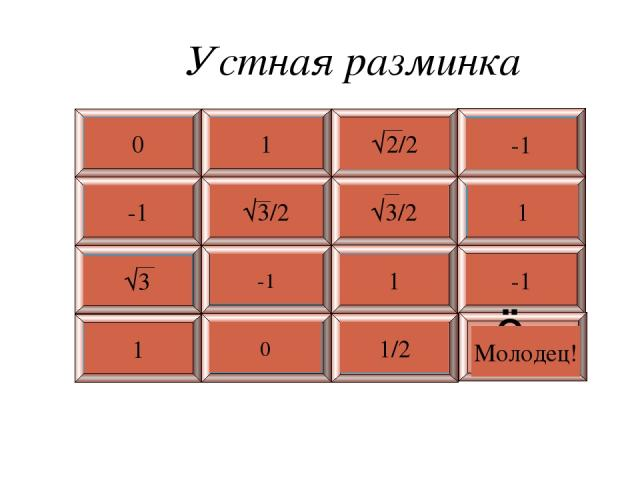 Назовите функции, графики которых изображены на рисунке. y = cosx Построение графика y = sin x График функции y = sinx можно получить сдвигом графика функции у= cosх вдоль оси абсцисс вправо на единиц y = = sinx π 2 x y