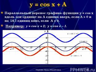 Наумова Ирина Михайловна * y = cos x + A Параллельный перенос графика функции у