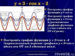 Наумова Ирина Михайловна * y = 3 · cos x – 2 Построить график функции y = 3•cos
