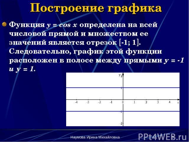 Наумова Ирина Михайловна * Построение графика Функция y = cos x определена на всей числовой прямой и множеством ее значений является отрезок -1; 1 . Следовательно, график этой функции расположен в полосе между прямыми у = -1 и у = 1. Наумова Ирина М…
