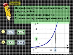 Задание. По графику функции, изображённому на рисунке, найти: 1) значение функци