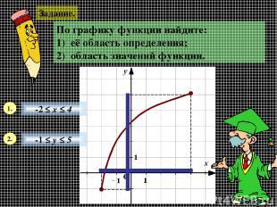 Задание. По графику функции найдите: 1) её область определения; 2) область значе