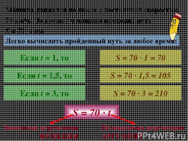Машина движется по шоссе с постоянной скоростью 70 км/ч. За время t ч машина проходит путь S = 70 · t км. Легко вычислить пройденный путь за любое время: Если t = 1, то Если t = 1,5, то Если t = 3, то S = 70 · 1 = 70 S = 70 · 1,5 = 105 S = 70 · 3 = …