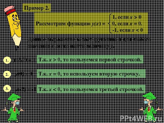 Пример 2. Данное выражение задаёт функцию и для любого значения х легко найти величину у. 1. у(3,7) = 1 Т.к. х > 0, то пользуемся первой строчкой. 2. у(0) = 0 Т.к. х = 0, то используем вторую строчку. 3. у(-2) = -1 Т.к. х < 0, то пользуемся третьей &#133;