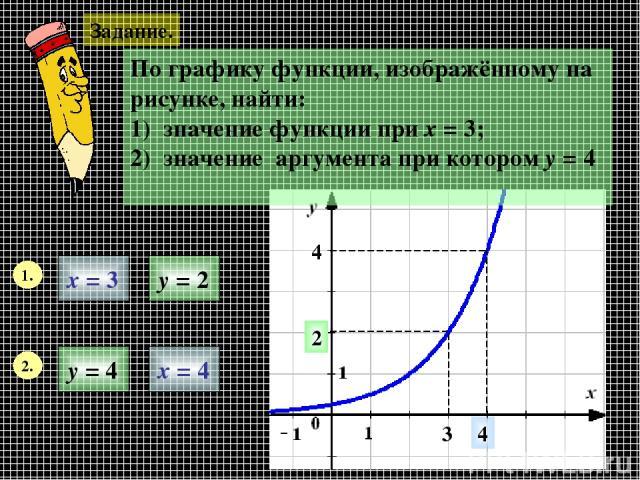 Задание. По графику функции, изображённому на рисунке, найти: 1) значение функции при х = 3; 2) значение аргумента при котором у = 4 1. х = 3 у = 2 3 2 2. у = 4 4 4 х = 4