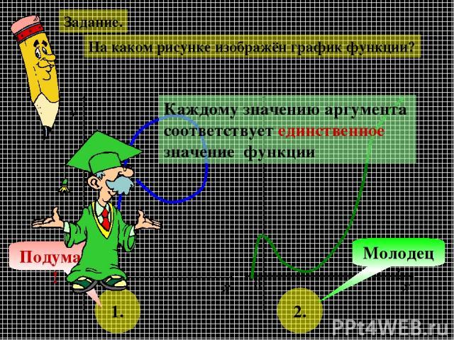 Задание. На каком рисунке изображён график функции? х у 0 х у 0 1. 2. Подумай! Молодец! Каждому значению аргумента соответствует единственное значение функции
