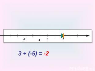 0 0 1 3 + (-5) -2 3 = -2