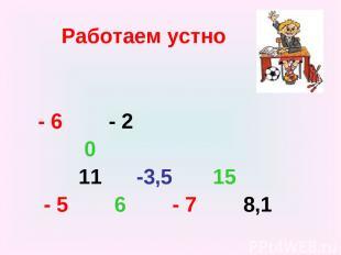 Работаем устно - 6 - 2 0 11 -3,5 15 - 5 6 - 7 8,1