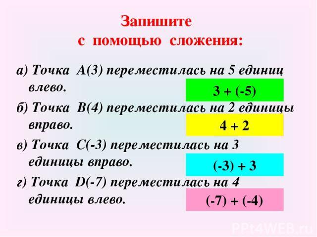 Запишите с помощью сложения: а) Точка А(3) переместилась на 5 единиц влево. 3 + (-5) б) Точка В(4) переместилась на 2 единицы вправо. 4 + 2 в) Точка С(-3) переместилась на 3 единицы вправо. (-3) + 3 г) Точка D(-7) переместилась на 4 единицы влево. (…