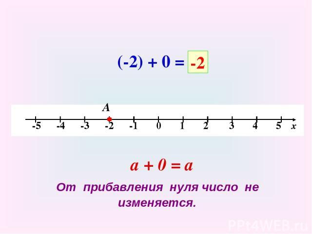 (-2) + 0 = А -2 а + 0 = а От прибавления нуля число не изменяется.